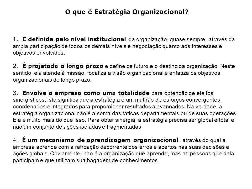 O que é Estratégia Organizacional