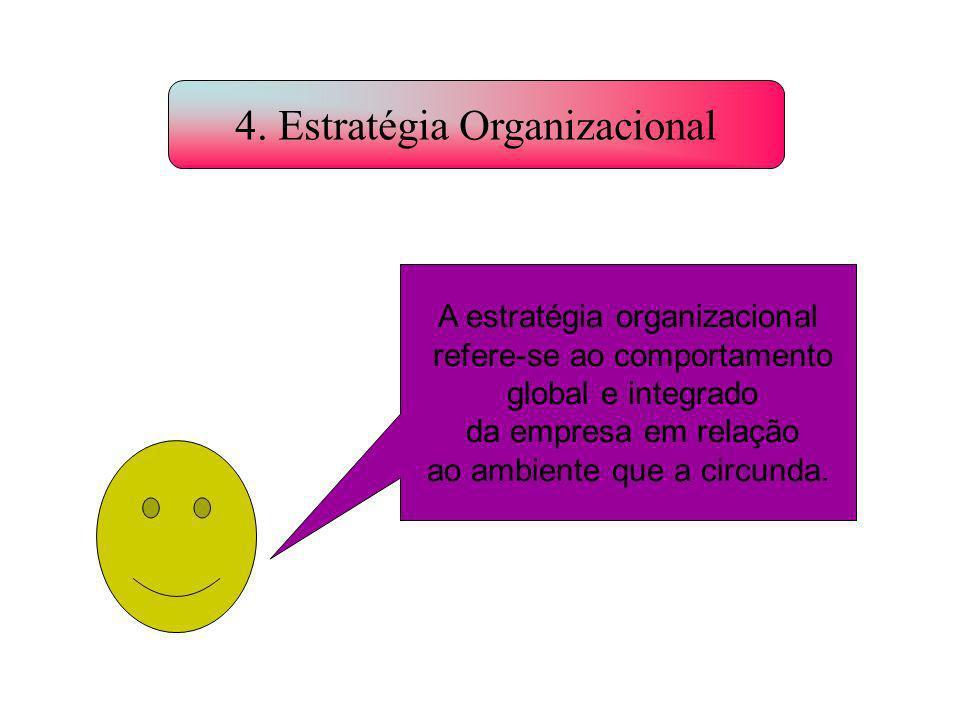 4. Estratégia Organizacional