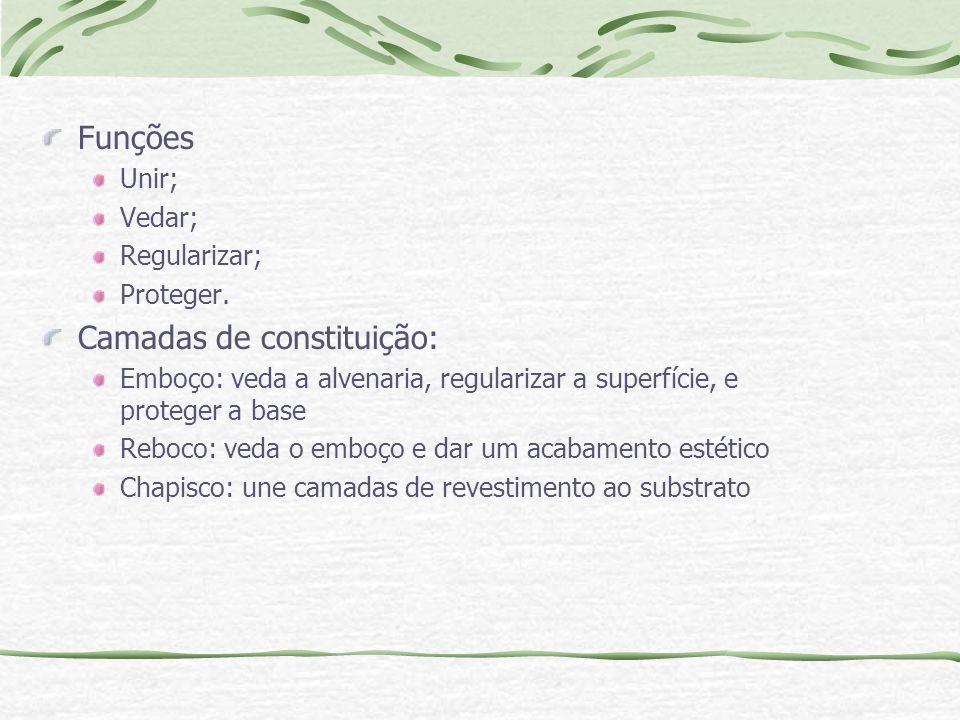 Camadas de constituição: