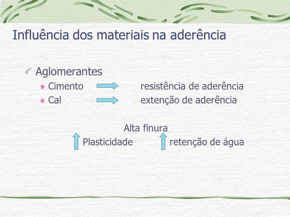 Influência dos materiais na aderência