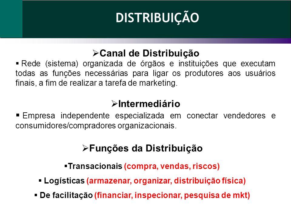 DISTRIBUIÇÃO Canal de Distribuição Intermediário