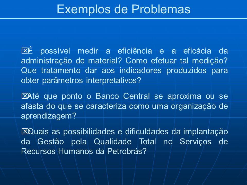 Exemplos de Problemas