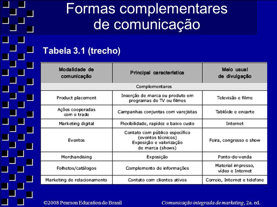 Formas complementares de comunicação