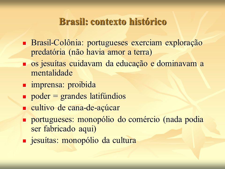 Brasil: contexto histórico