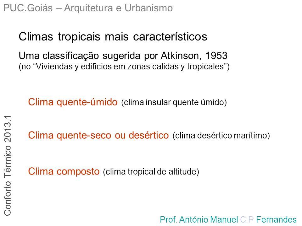 Climas tropicais mais característicos
