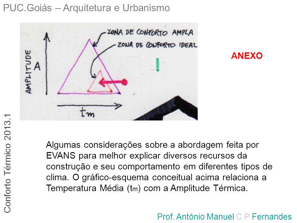 PUC.Goiás – Arquitetura e Urbanismo