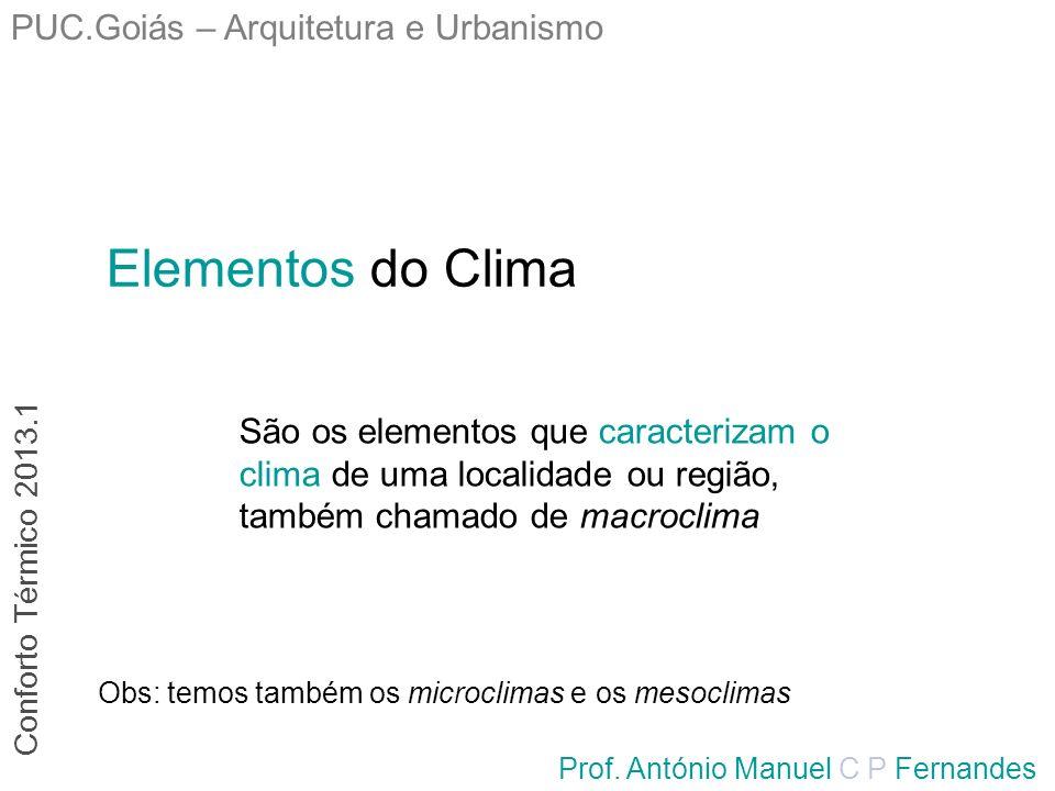 Elementos do Clima PUC.Goiás – Arquitetura e Urbanismo
