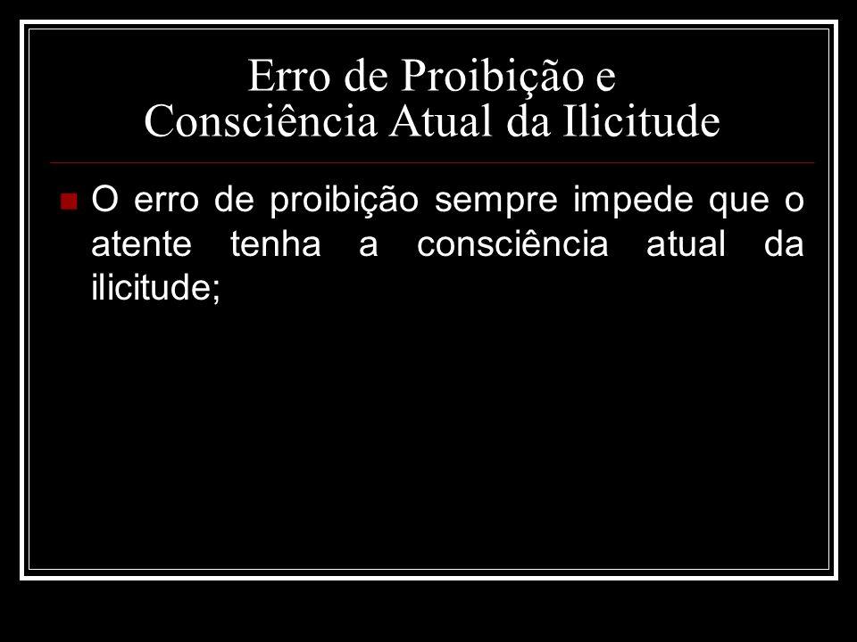 Erro de Proibição e Consciência Atual da Ilicitude