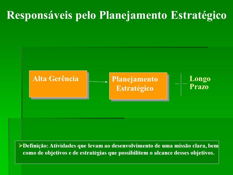 Responsáveis pelo Planejamento Estratégico Planejamento Estratégico