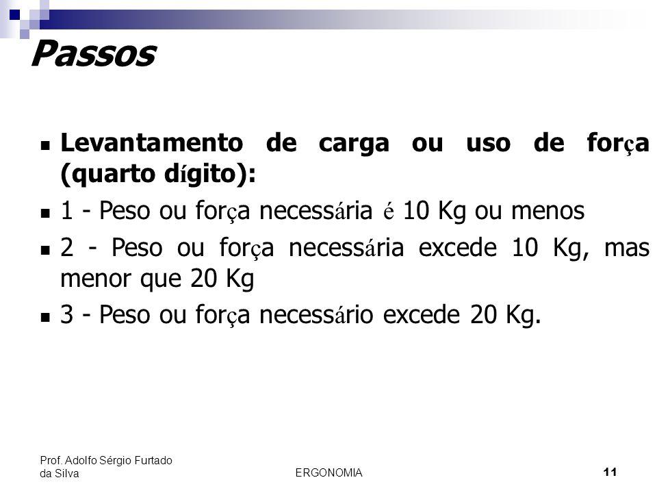 Passos Levantamento de carga ou uso de força (quarto dígito):