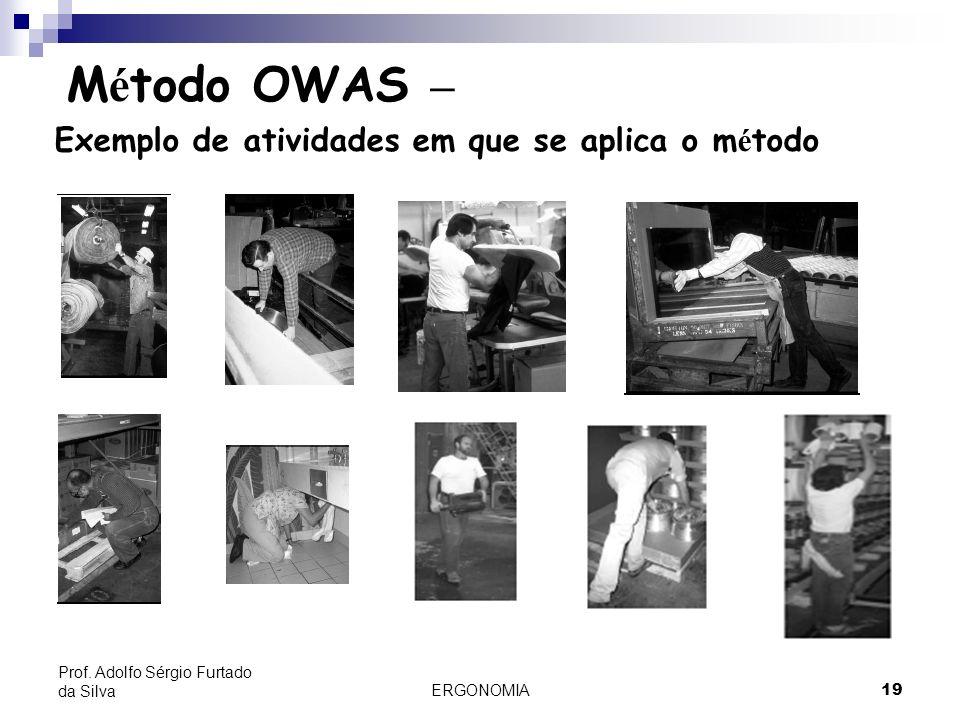 Método OWAS – Exemplo de atividades em que se aplica o método