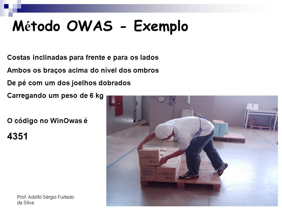 Método OWAS - ExemploCostas inclinadas para frente e para os lados. Ambos os braços acima do nível dos ombros.