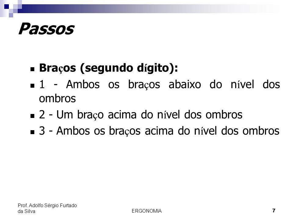 Passos Braços (segundo dígito):