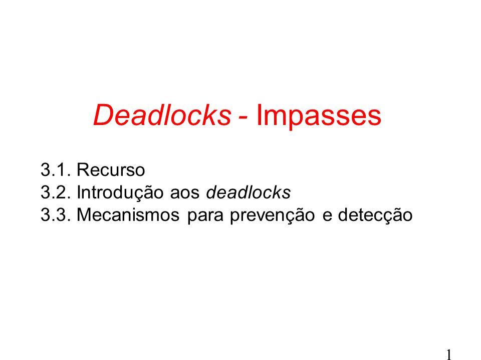 Deadlocks - Impasses 3.1. Recurso 3.2. Introdução aos deadlocks