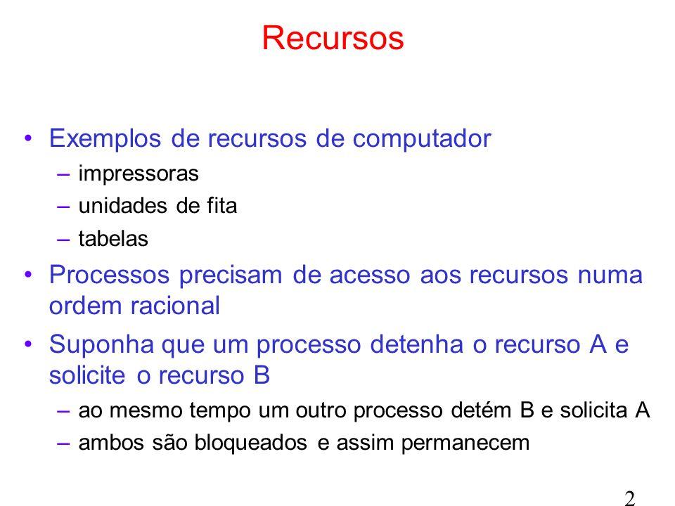 Recursos Exemplos de recursos de computador