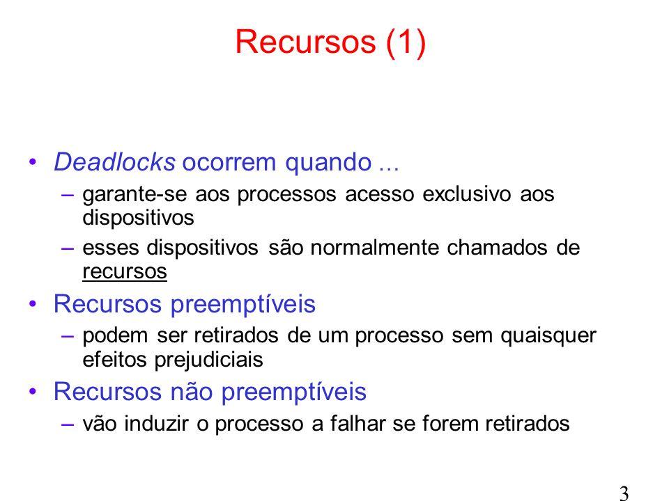 Recursos (1) Deadlocks ocorrem quando … Recursos preemptíveis
