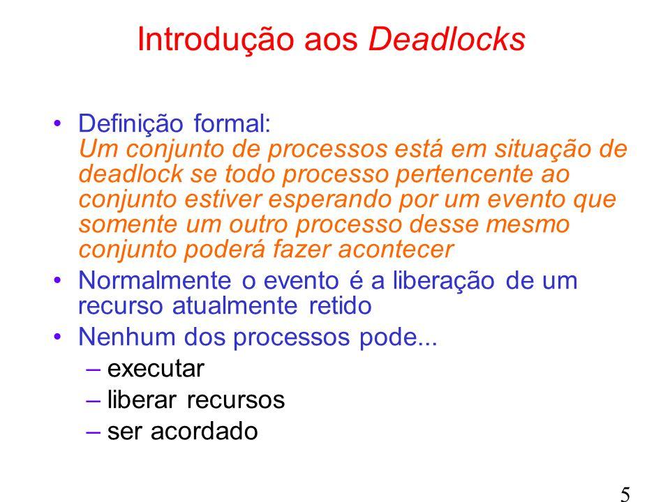 Introdução aos Deadlocks