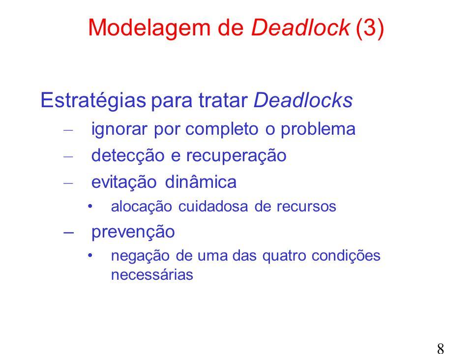 Modelagem de Deadlock (3)