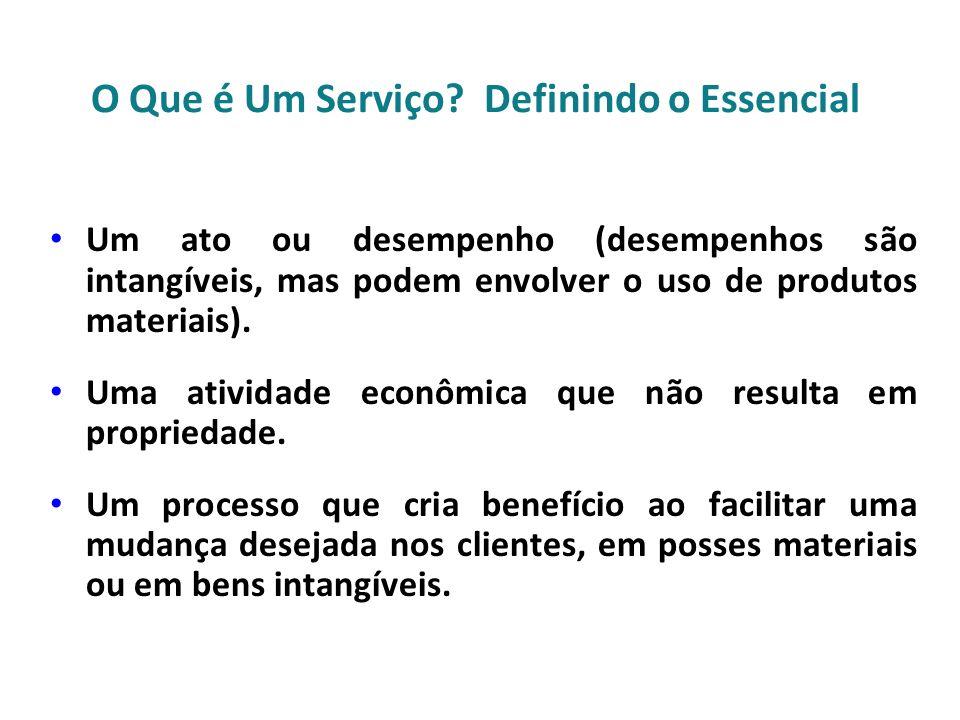 O Que é Um Serviço Definindo o Essencial