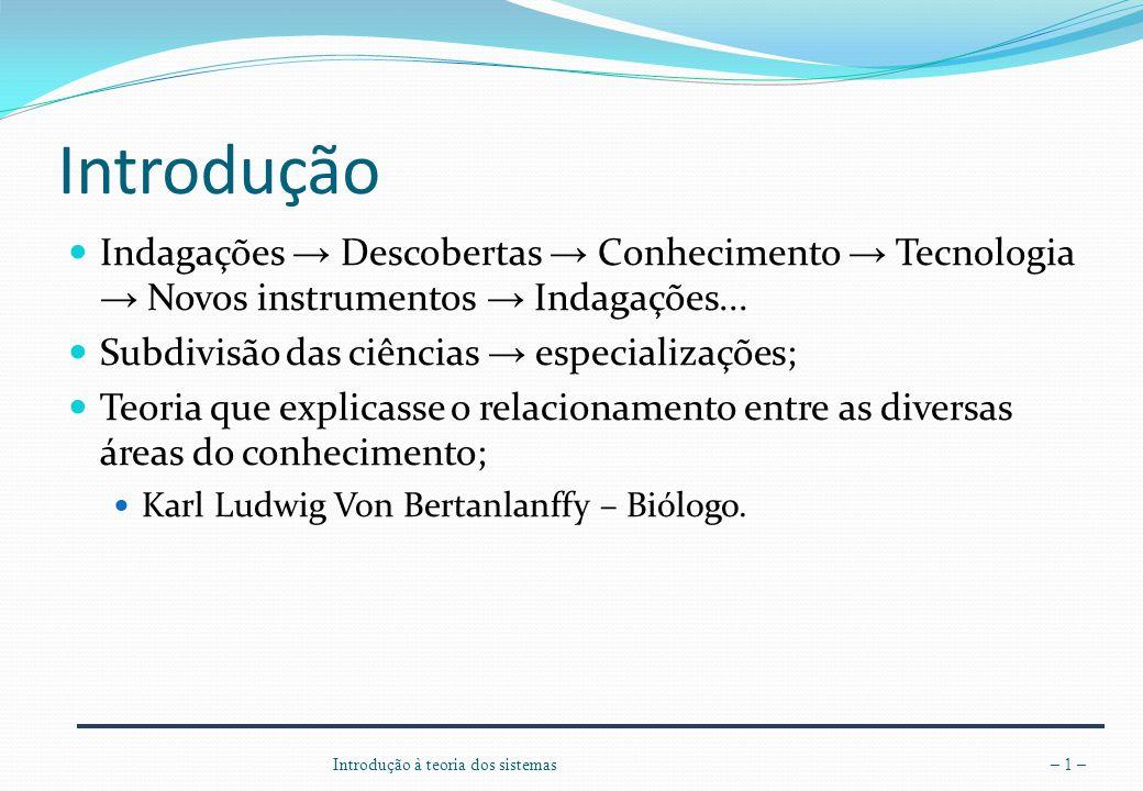 Introdução Indagações → Descobertas → Conhecimento → Tecnologia → Novos instrumentos → Indagações...