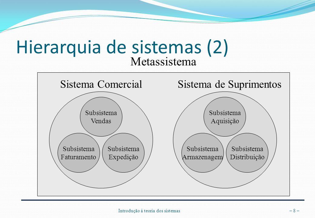 Hierarquia de sistemas (2)