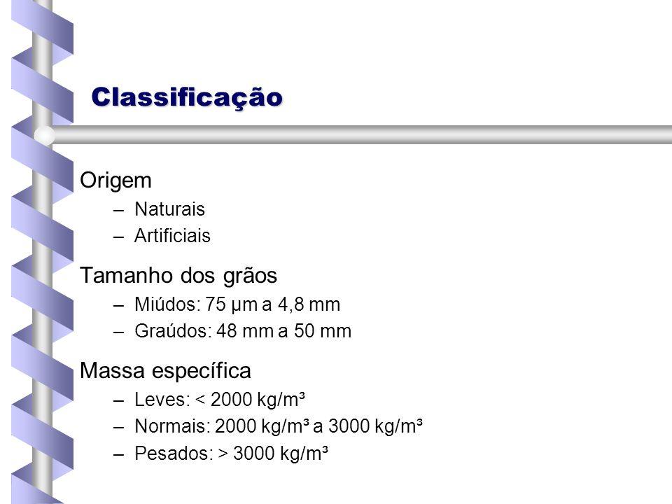 Classificação Origem Tamanho dos grãos Massa específica Naturais