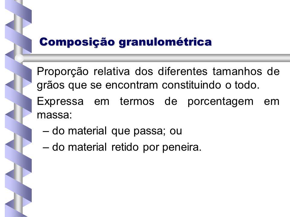 Composição granulométrica