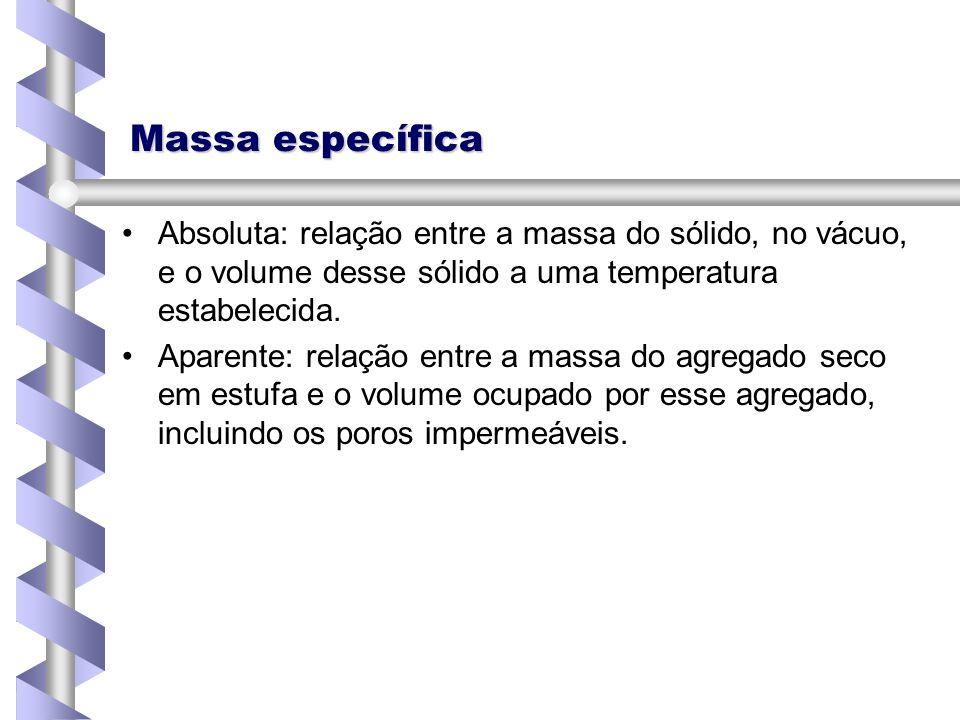 Massa específica Absoluta: relação entre a massa do sólido, no vácuo, e o volume desse sólido a uma temperatura estabelecida.