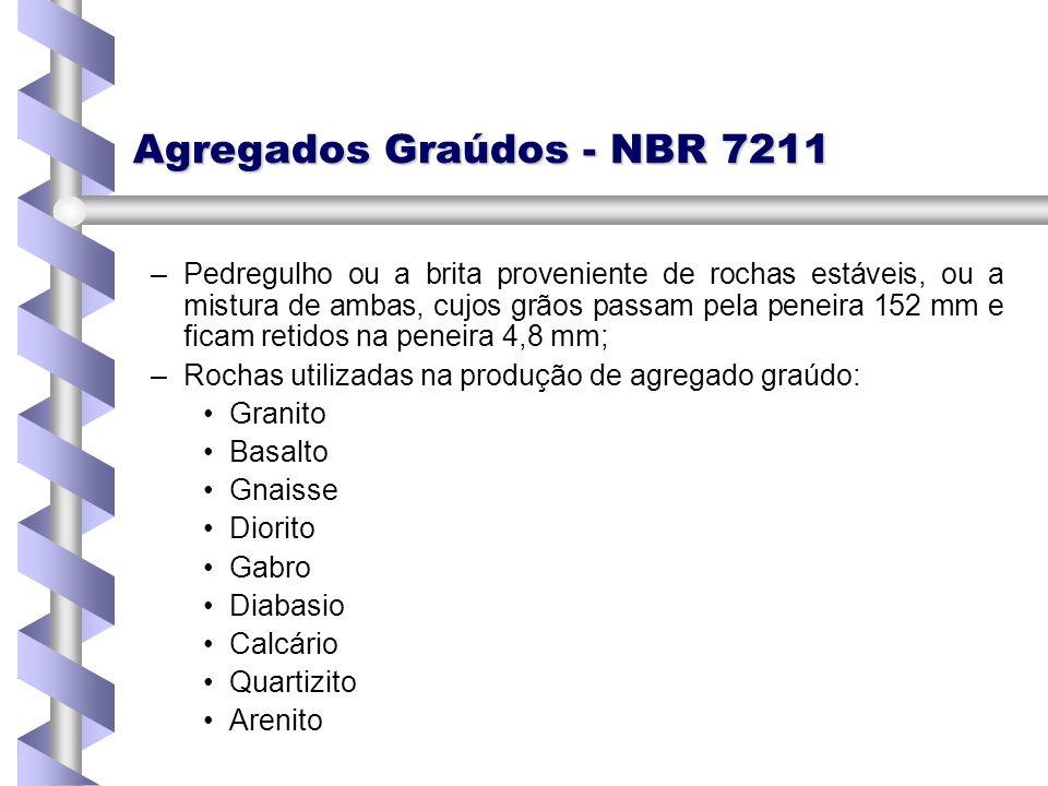 Agregados Graúdos - NBR 7211