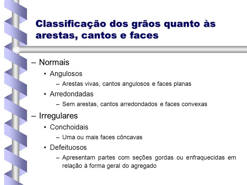Classificação dos grãos quanto às arestas, cantos e faces