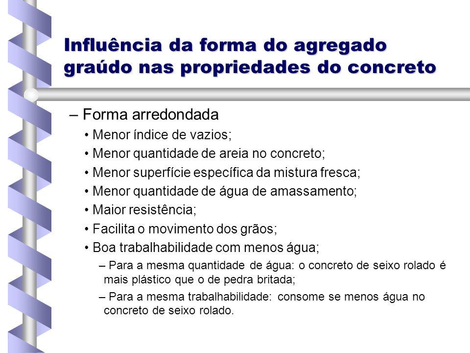 Influência da forma do agregado graúdo nas propriedades do concreto