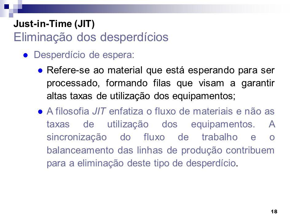 Just-in-Time (JIT) Eliminação dos desperdícios
