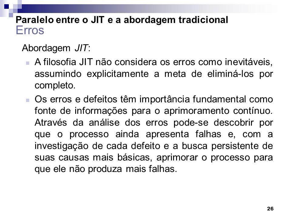 Paralelo entre o JIT e a abordagem tradicional Erros