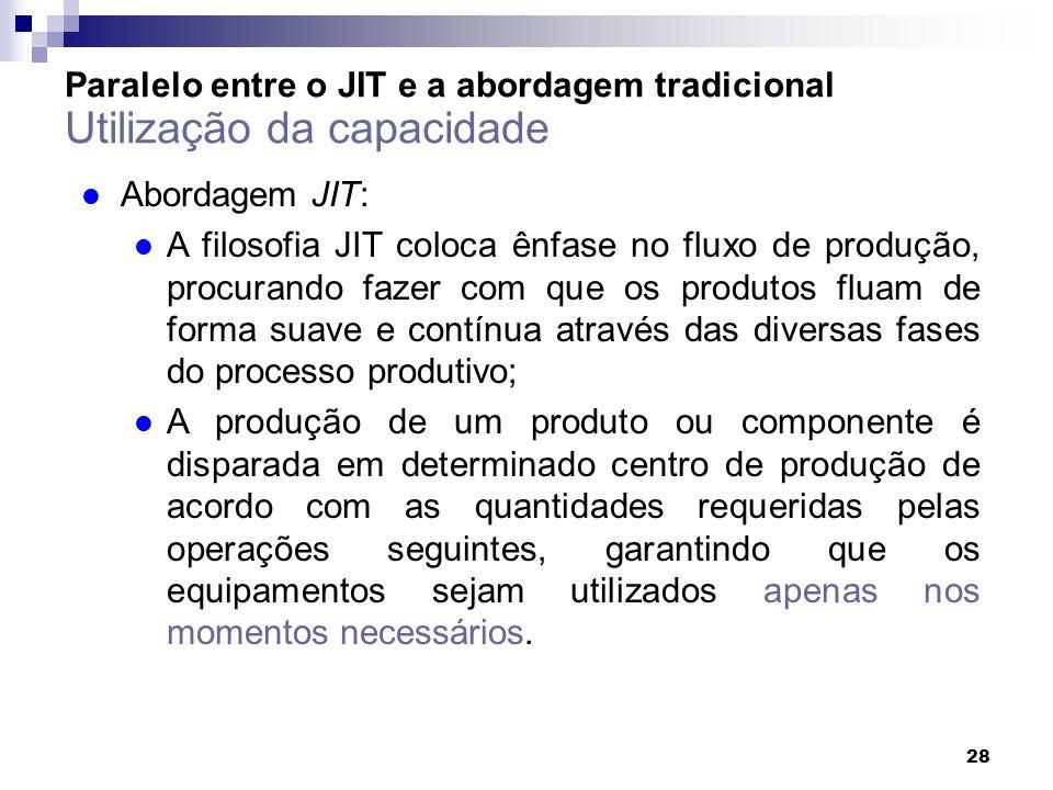 Paralelo entre o JIT e a abordagem tradicional Utilização da capacidade