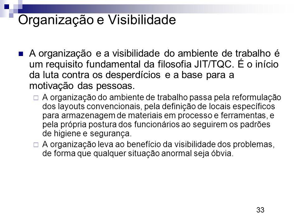 Organização e Visibilidade