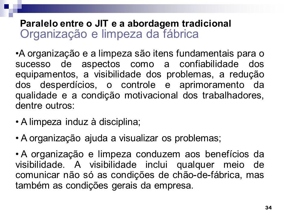 Paralelo entre o JIT e a abordagem tradicional Organização e limpeza da fábrica