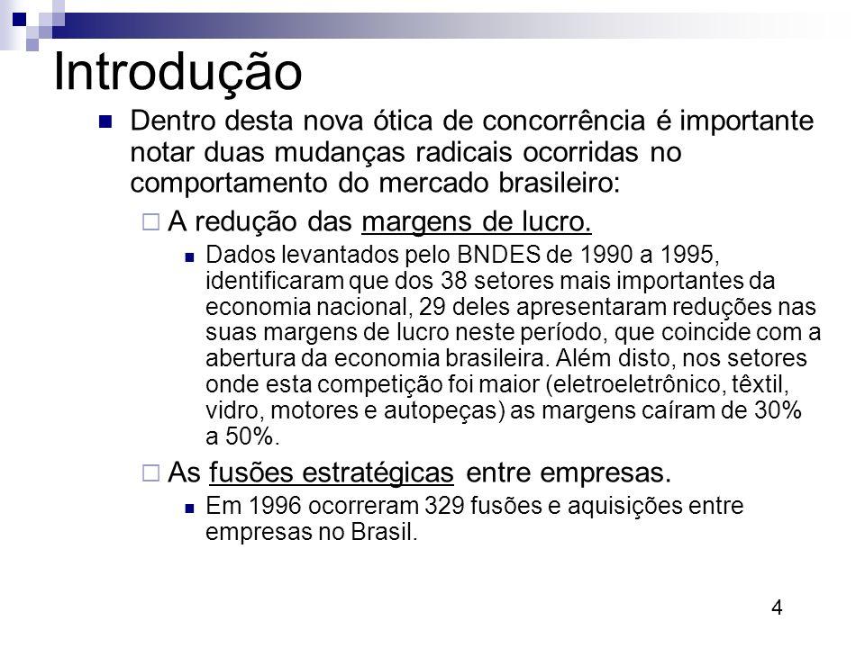 Introdução Dentro desta nova ótica de concorrência é importante notar duas mudanças radicais ocorridas no comportamento do mercado brasileiro: