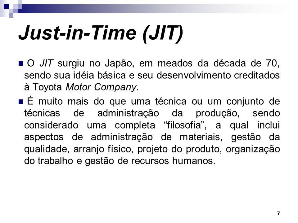 Just-in-Time (JIT) O JIT surgiu no Japão, em meados da década de 70, sendo sua idéia básica e seu desenvolvimento creditados à Toyota Motor Company.