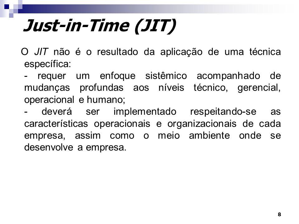 Just-in-Time (JIT) O JIT não é o resultado da aplicação de uma técnica específica: