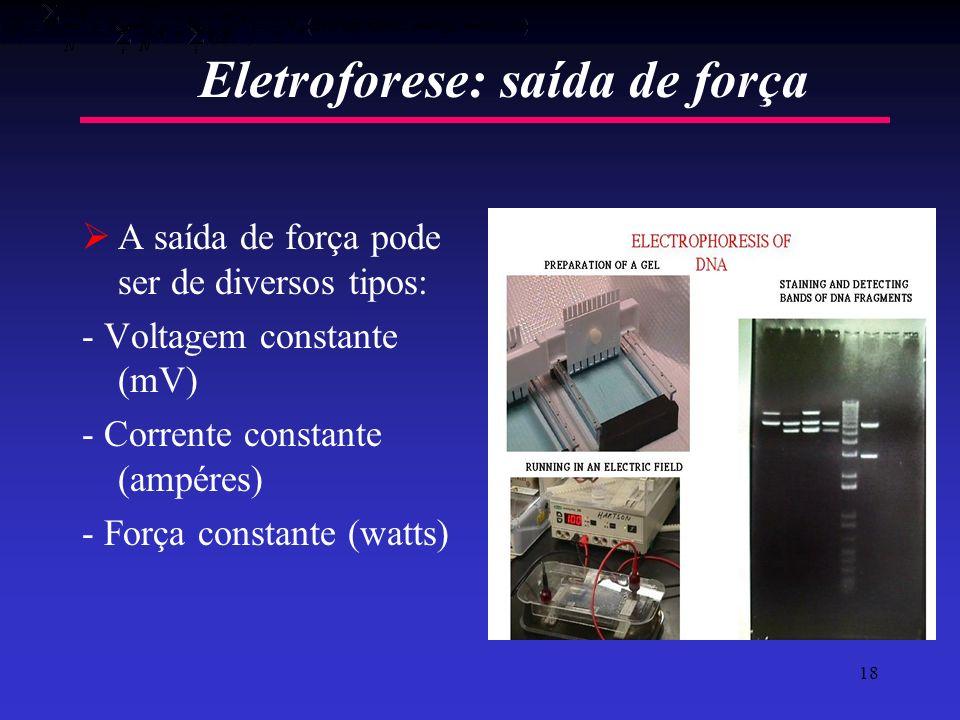 Eletroforese: saída de força