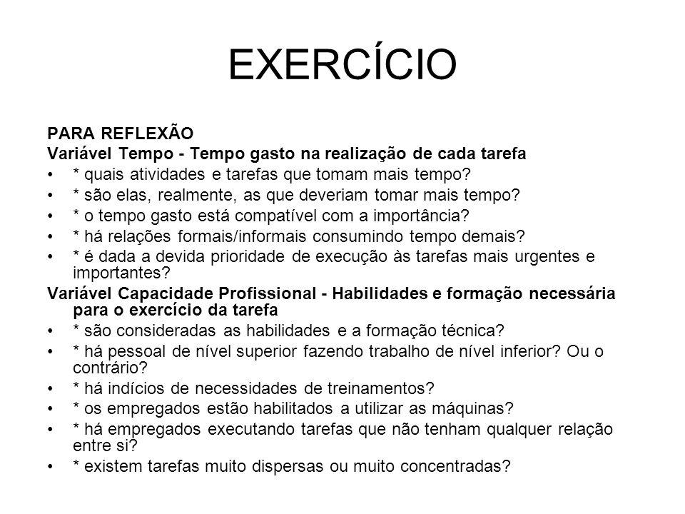 EXERCÍCIO PARA REFLEXÃO