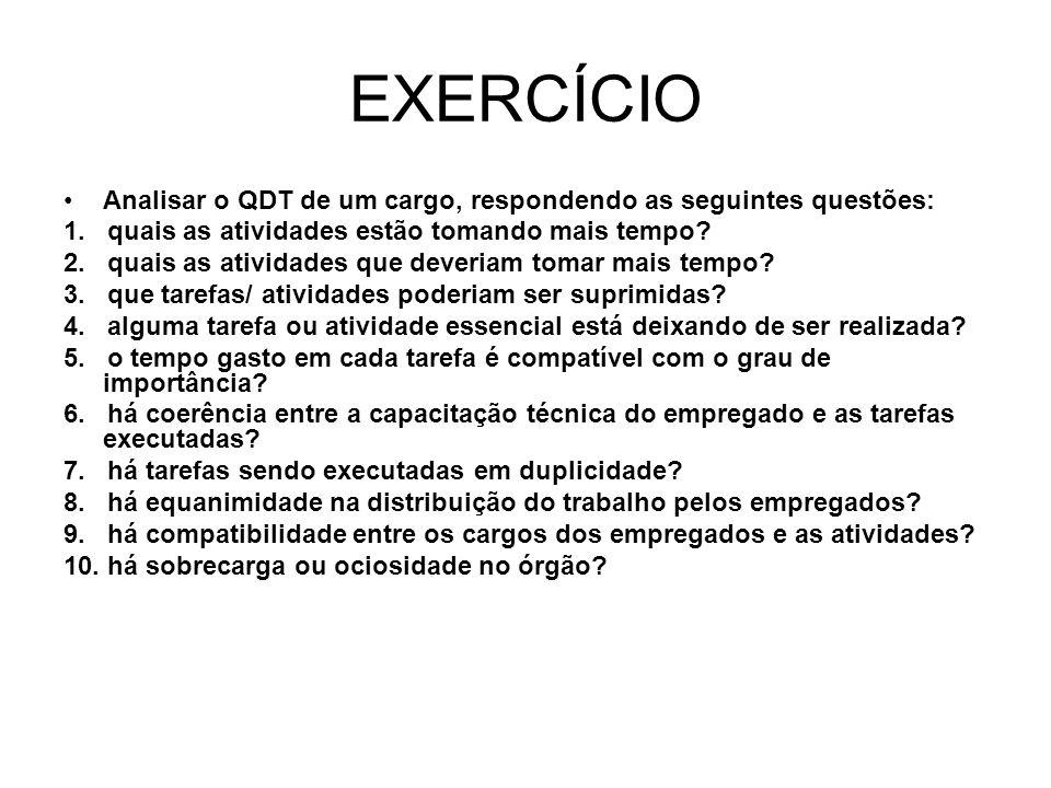 EXERCÍCIO Analisar o QDT de um cargo, respondendo as seguintes questões: 1. quais as atividades estão tomando mais tempo