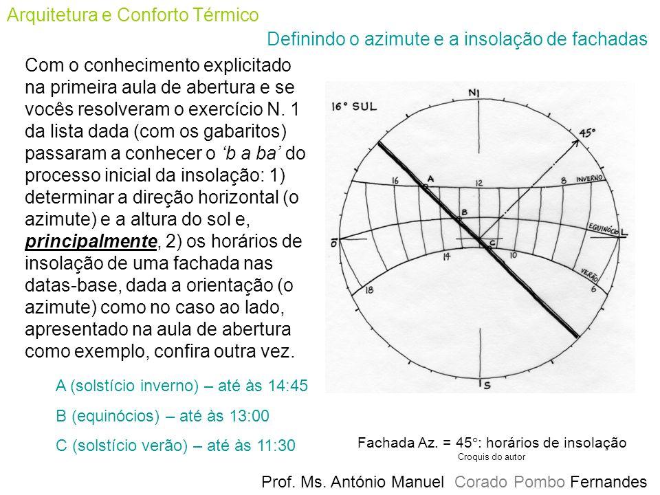 Fachada Az. = 45°: horários de insolação