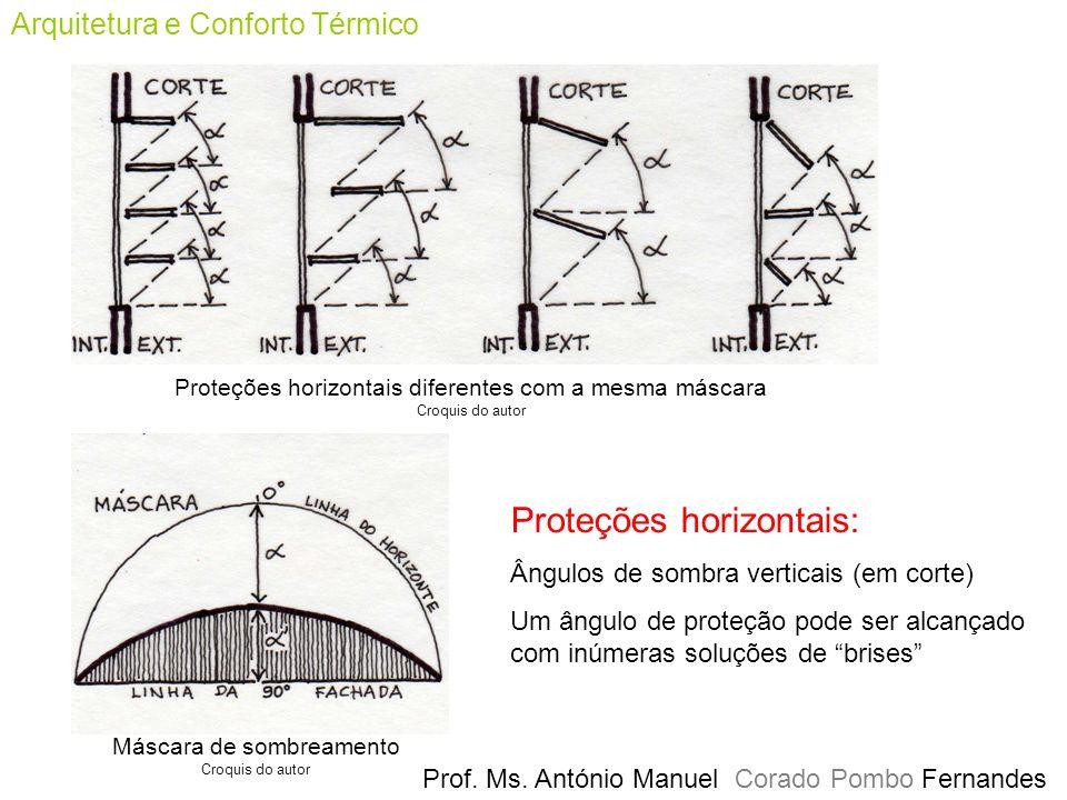 Proteções horizontais: