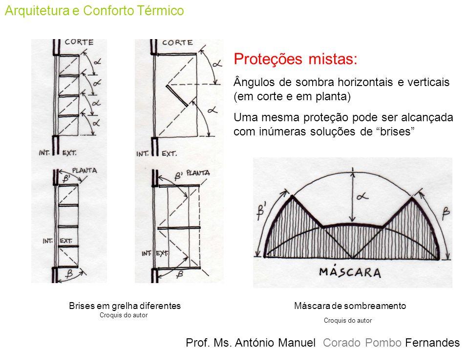 Proteções mistas: Arquitetura e Conforto Térmico