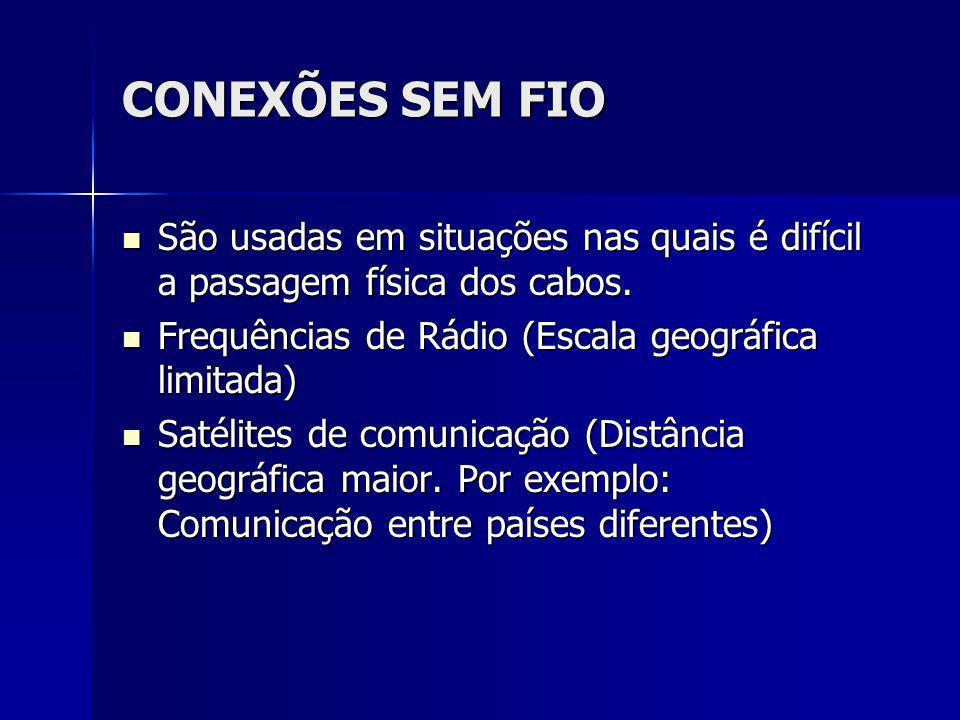 CONEXÕES SEM FIO São usadas em situações nas quais é difícil a passagem física dos cabos. Frequências de Rádio (Escala geográfica limitada)