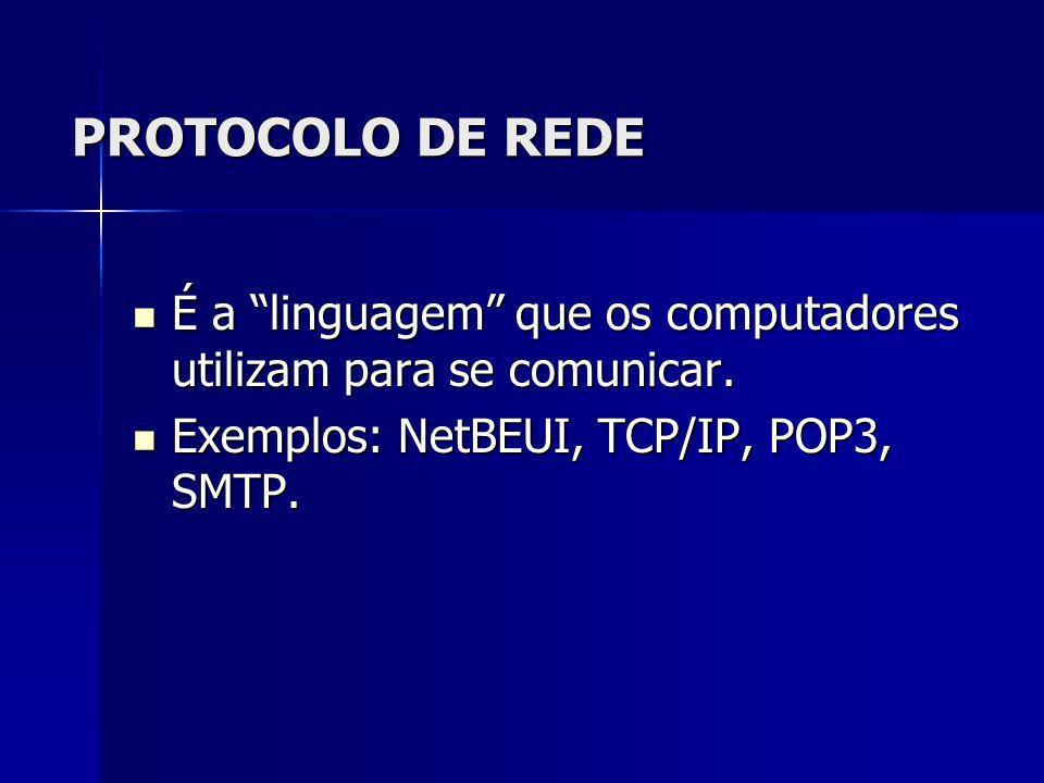 PROTOCOLO DE REDE É a linguagem que os computadores utilizam para se comunicar.
