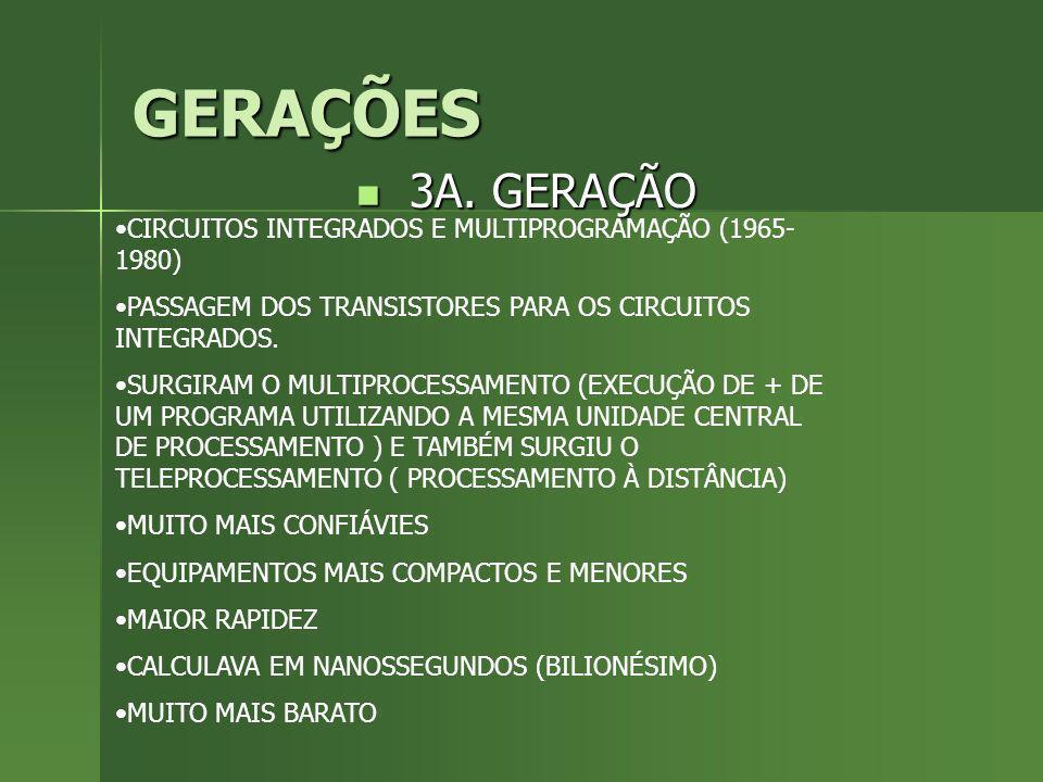 GERAÇÕES 3A. GERAÇÃO. CIRCUITOS INTEGRADOS E MULTIPROGRAMAÇÃO (1965-1980) PASSAGEM DOS TRANSISTORES PARA OS CIRCUITOS INTEGRADOS.