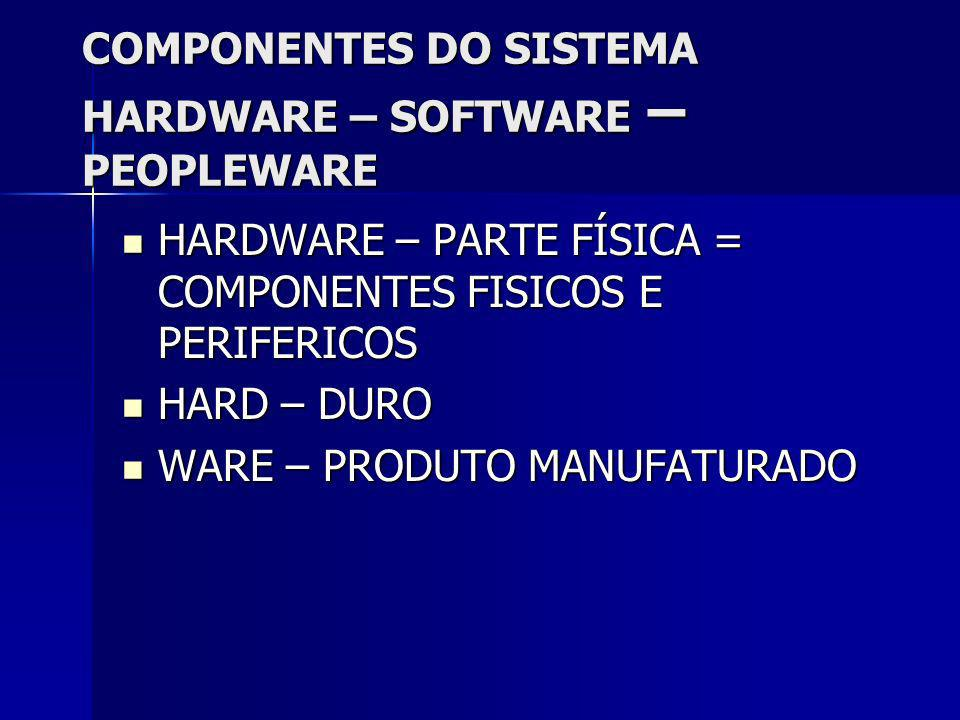 COMPONENTES DO SISTEMA HARDWARE – SOFTWARE – PEOPLEWARE