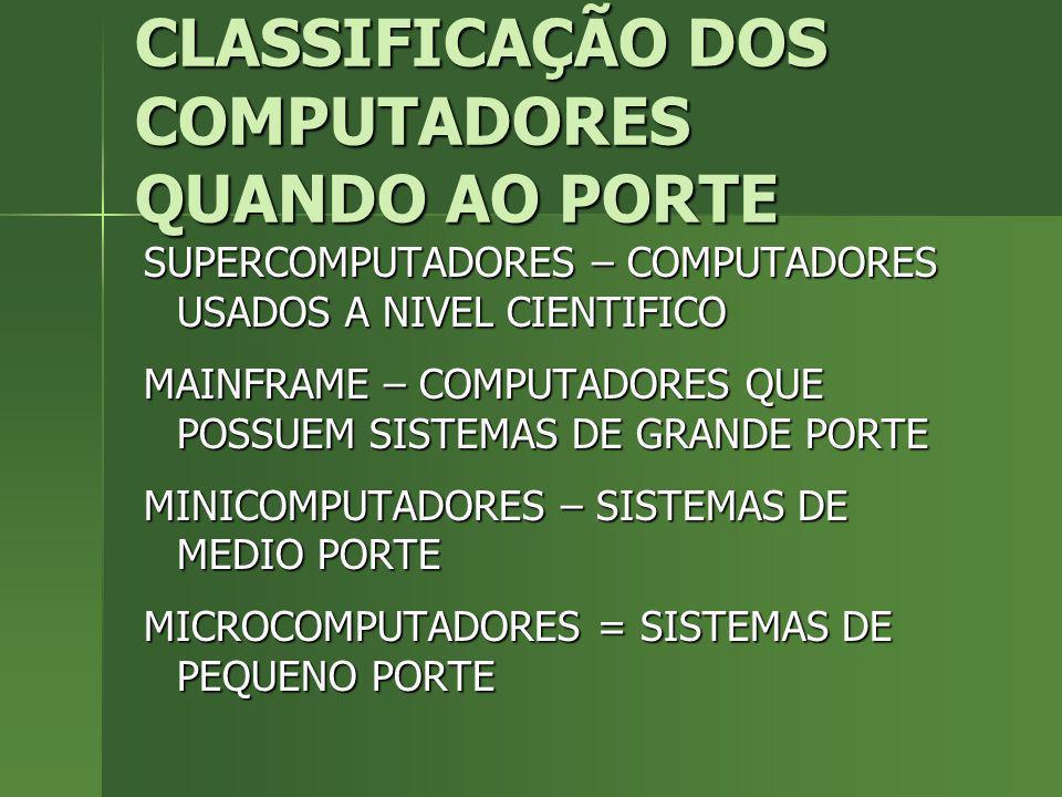 CLASSIFICAÇÃO DOS COMPUTADORES QUANDO AO PORTE